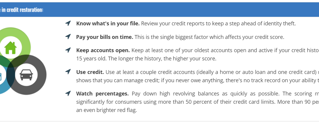 What is Included in Your Credit File